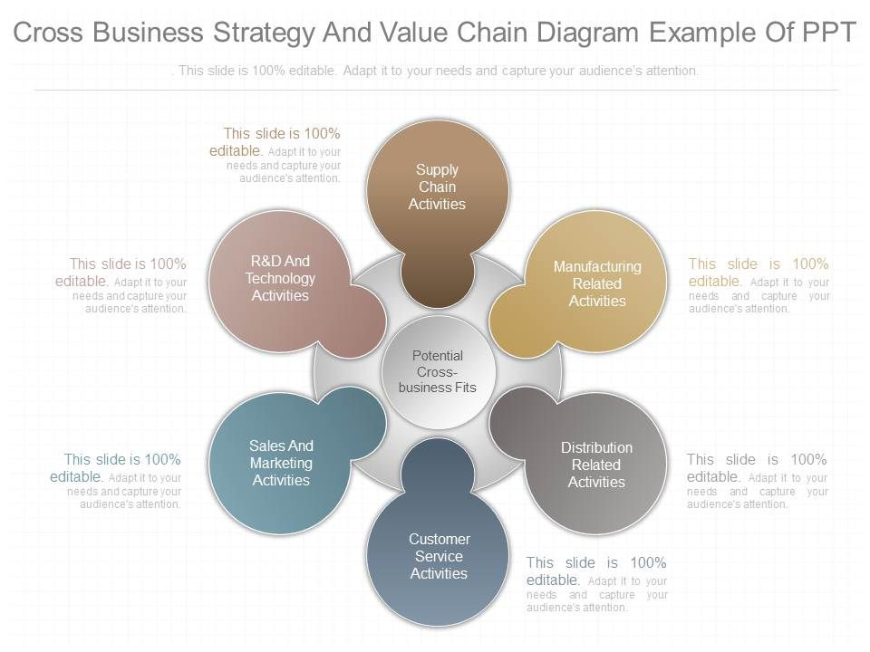 firm infrastructure value chain example