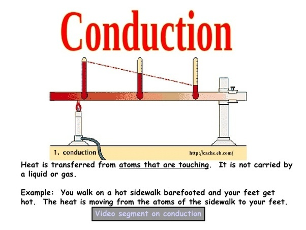 describe electical conductivity and a example of it