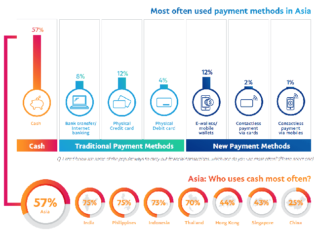 paypal is an example of a digital wallet